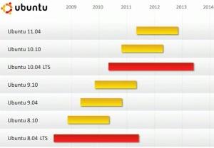 نمودار انتشار